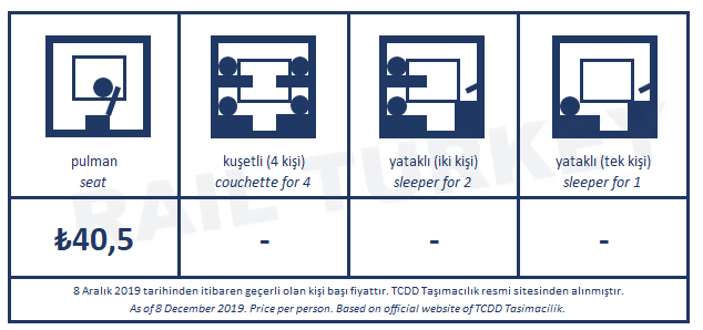 Ege Express ticket fares