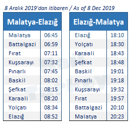 Elazig Malatya train timetable