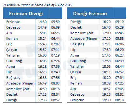 Erzincan Divrigi train timetable