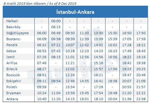 İstanbul Ankara YHT saatleri