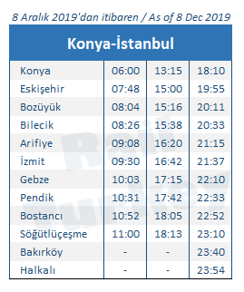İstanbul Konya YHT saatleri