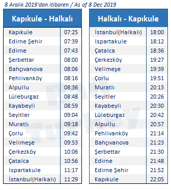 Halkalı Kapıkule treni saatleri