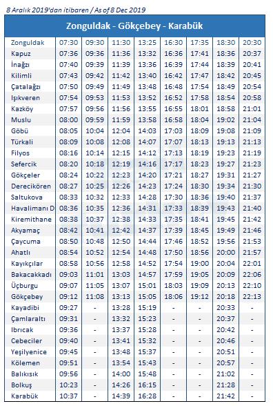 Zonguldak Karabük treni saatleri