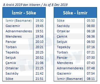 İzmir Söke treni saatleri